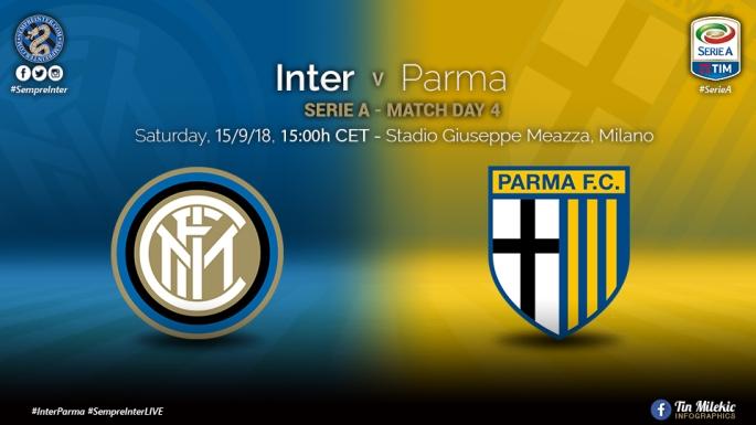 Preview-Inter-vs-Parma