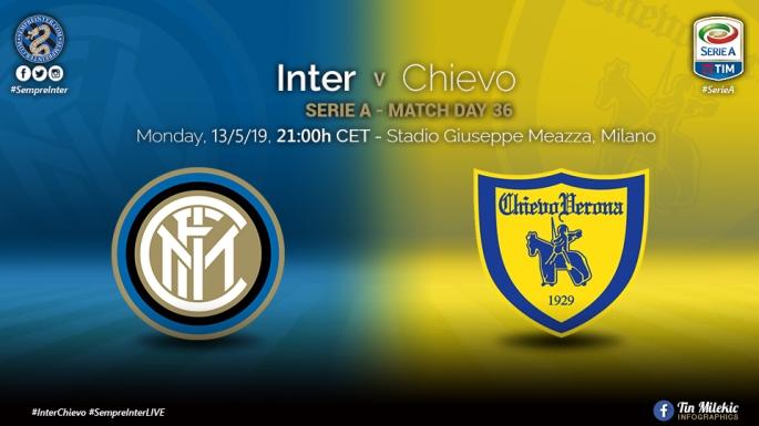 Preview-Inter-vs-Chievo